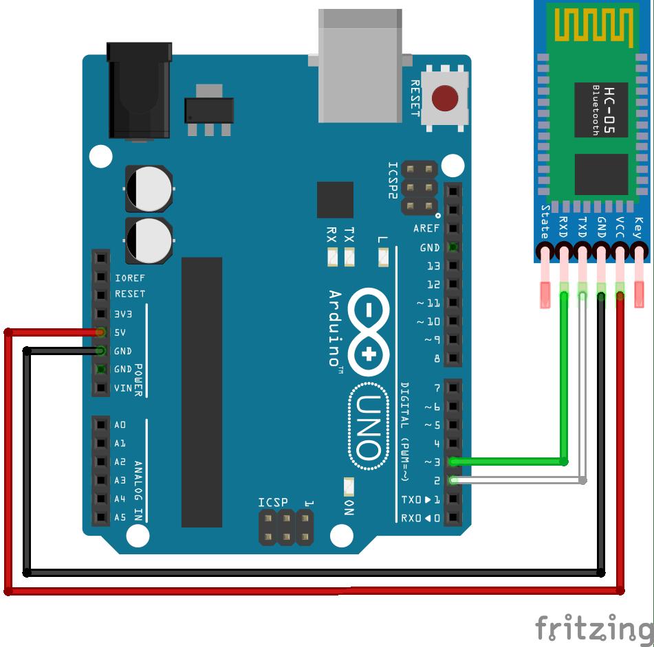 Arduino and Bluetooth module HC-05 • AranaCorp