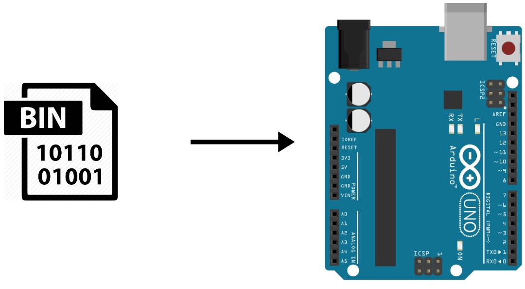 Générer et téléverser des fichiers HEX dans un Arduino
