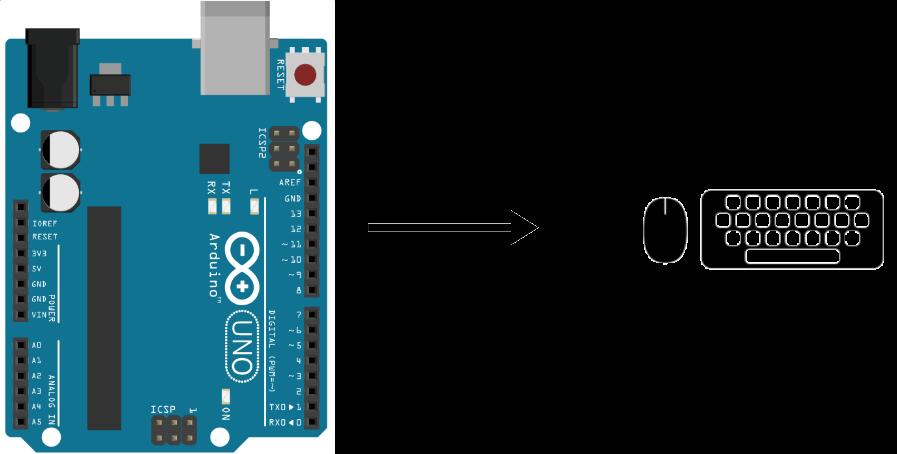 Transformez votre Arduino en périphérique HID