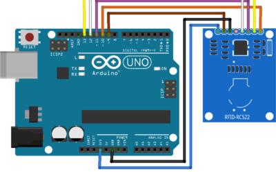 Utilisation d'un module RFID avec Arduino