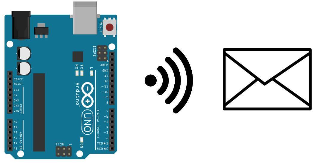 Envoyez un mail avec Arduino et une interface Web