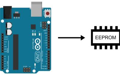 Usando EEPROM con Arduino