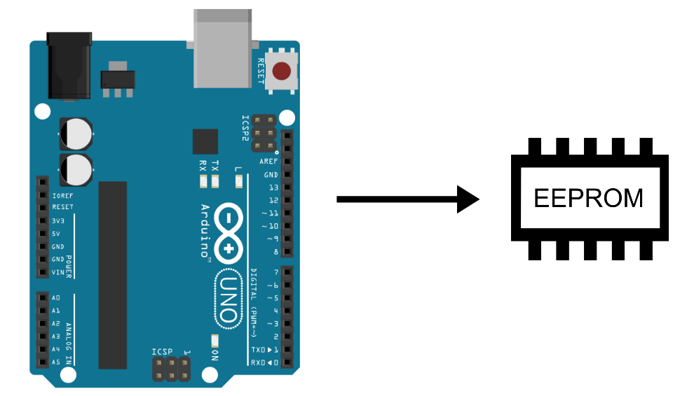 Using EEPROM with Arduino