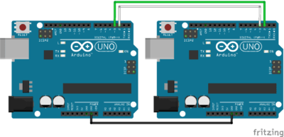 Communicate with Arduino
