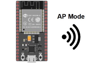Configurer un ESP32 en Point d'Accès Wifi