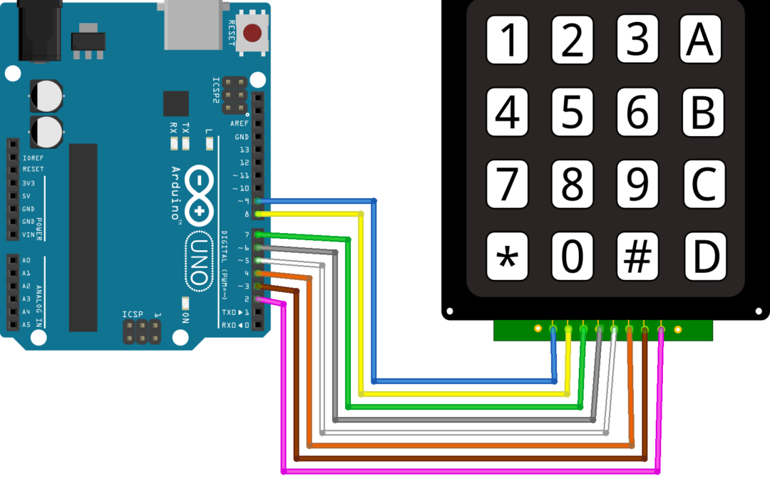 Using a 4×4 Digital Keypad with Arduino