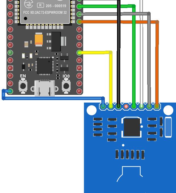 Utilisation d'un module RFID avec un ESP32