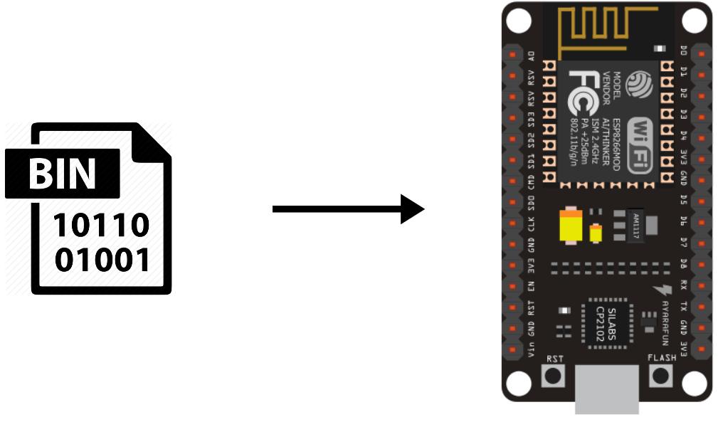 Générer et téléverser des fichiers BIN dans un ESP8266