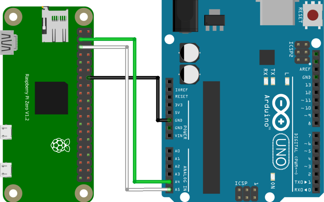 Communication I2C entre Raspberry Pi et Arduino