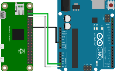 Communication between Raspberry Pi and Arduino with I2C