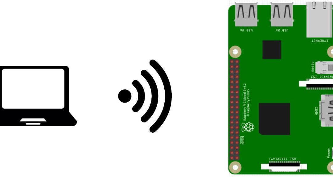 Créer une interface Web pour piloter votre Raspberry Pi