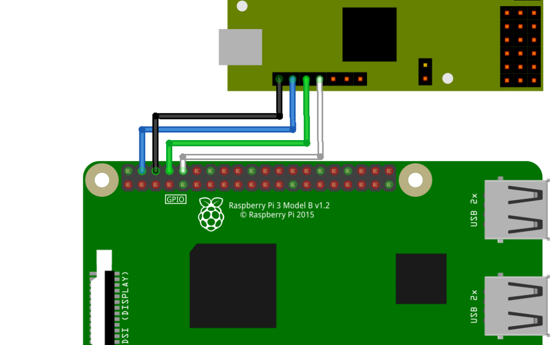 Command a serial controller Maestro with Raspberry Pi