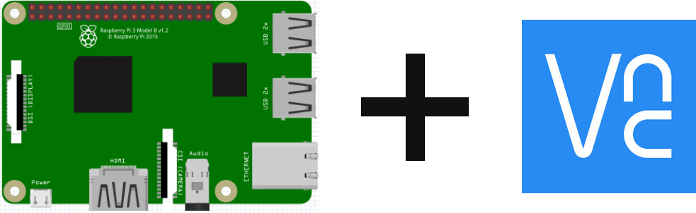 Remote connection to Raspberry Pi