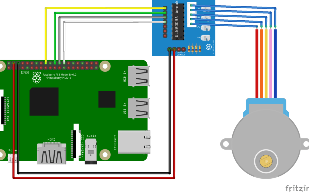 Control a stepper with RaspberryPi